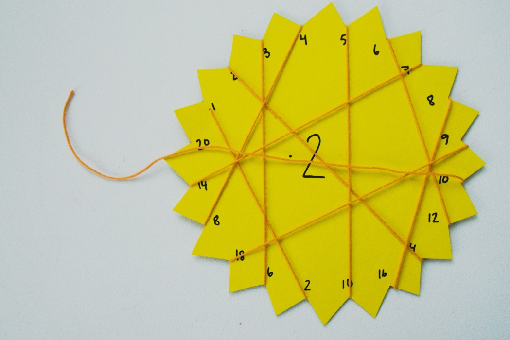 kertotaulu matematiikka