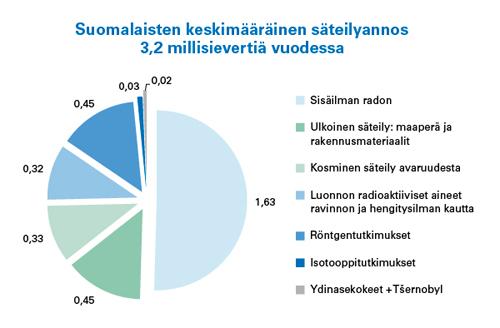 Annoskakku_suomeksi2014