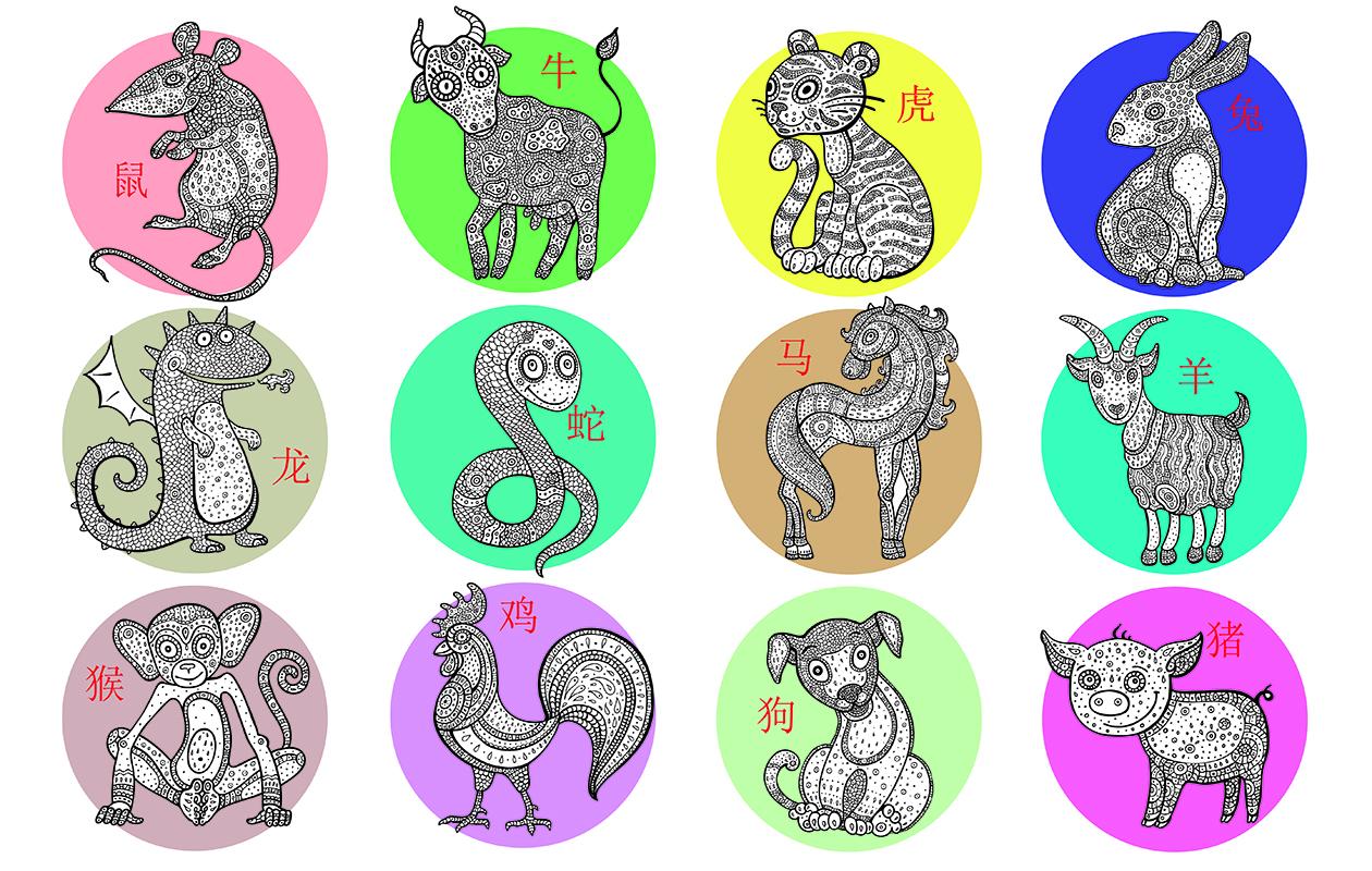 kiinalainen horoskooppi